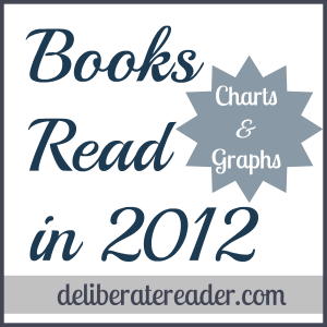 Books Read in 2012 Charts Graphs