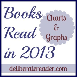 Books Read in 2013 Charts and Graphs